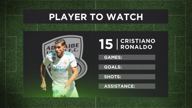 Player to Watch Fullscreen