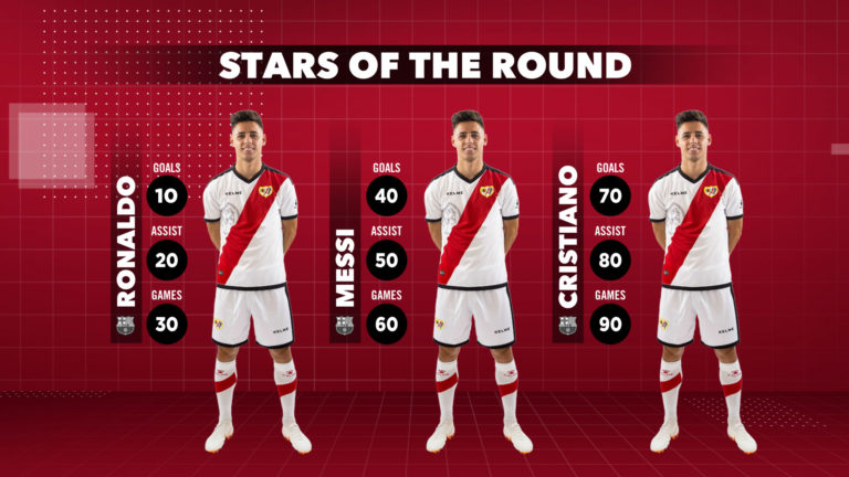 Imparables: Stars of the Round